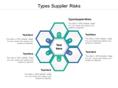 Types Supplier Risks Ppt PowerPoint Presentation Backgrounds Cpb