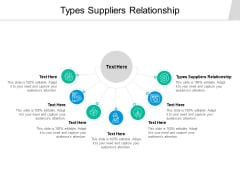 Types Suppliers Relationship Ppt PowerPoint Presentation Model Background Images Cpb