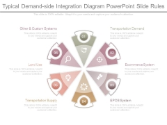 Typical Demand Side Integration Diagram Powerpoint Slide Rules