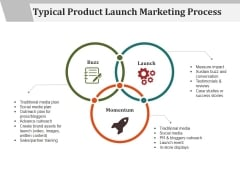 Typical Product Launch Marketing Process Ppt PowerPoint Presentation Gallery Tips