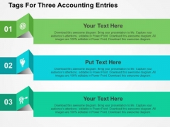 Tags For Three Accounting Entries PowerPoint Template