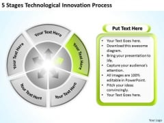 Technological Innovation Process Business Plan Executive Summary Template PowerPoint Slides