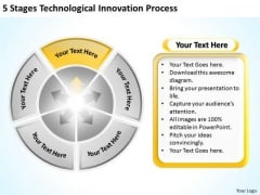 Technological Innovation Process Creating Business Plan Step By PowerPoint Templates