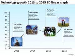 Technology Growth 2013 To 2015 2d Linear Graph PowerPoint Templates Ppt Slides Graphics