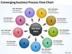 Templates Download Process Flow Chart Circular Layout Diagram PowerPoint Slides