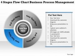 Templates Download Process Management Business Plan PowerPoint Slides