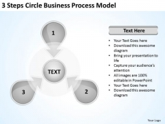 Templates Download Process Model Business Planning PowerPoint