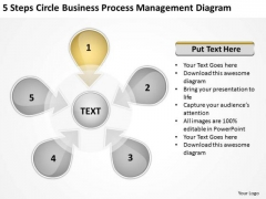 Templates Process Management Diagram Business Plan Format PowerPoint