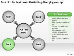 Text Boxes Illustrating Diverging Concept Chart Circular Flow Spoke Diagram PowerPoint Slides