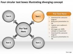 Text Boxes Illustrating Diverging Concept Circular Flow Spoke Diagram PowerPoint Slides