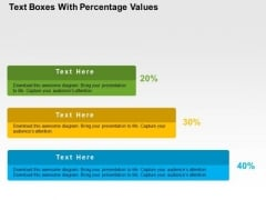 Text Boxes With Percentage Values PowerPoint Template