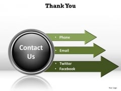 Thank You Contact Us Ppt Slides Diagrams Templates