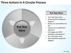 Three Actions In Circular Process Business Plan Companies PowerPoint Templates