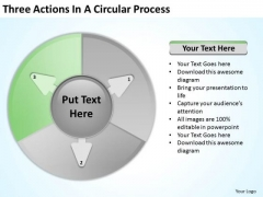 Three Actions In Circular Process Business Plan PowerPoint Slide