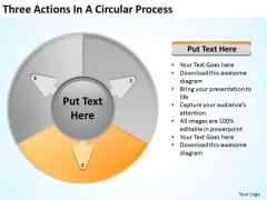 Three Actions In Circular Process Business Plan PowerPoint Slides
