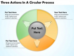 Three Actions In Circular Process Business Plans Sample PowerPoint Templates
