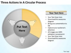 Three Actions In Circular Process Sample Business Continuity Plan PowerPoint Templates