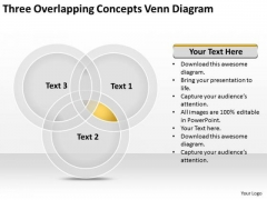 Three Overlapping Concepts Venn Diagram Business Plan Outline PowerPoint Templates