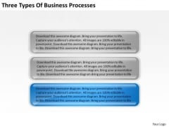 Three Types Of Business Processes Ppt Plan Writing PowerPoint Slides