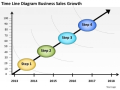 Time Line Diagram Business Sales Growth Ppt Plan Experts PowerPoint Templates