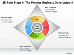 Timeline 2d Four Steps In The Process Business Development