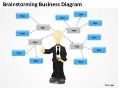 Timeline Brainstorming Business Diagram