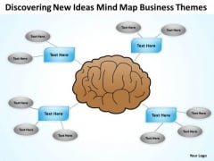 Timeline Discovering New Ideas Mind Map Business Themes