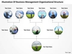 Timeline Illustration Of Business Management Organizational Structure