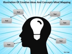 Timeline Illustration Of Creative Ideas And Concepts Mind Mapping