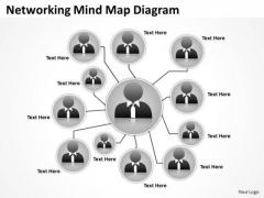 Timeline Networking Mind Map Diagram