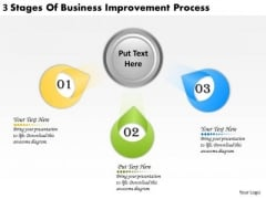 Timeline PowerPoint Template 3 Stages Of Business Improvement Process