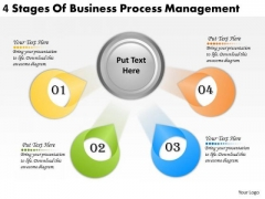 Timeline PowerPoint Template 4 Stages Of Business Process Management