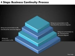 Timeline PowerPoint Template 4 Steps Business Continuity Process