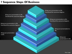 Timeline PowerPoint Template 7 Sequence Steps Of Business