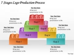 Timeline PowerPoint Template 7 Stages Lego Production Process