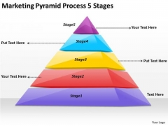 Timeline PowerPoint Template Marketing Pyramid Process 5 Stages