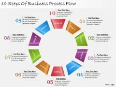 Timeline Ppt Template 10 Steps Of Business Process Flow