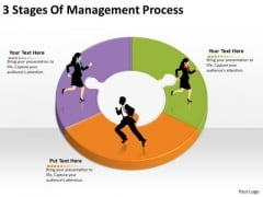 Timeline Ppt Template 3 Stages Of Management Process