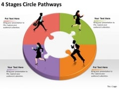 Timeline Ppt Template 4 Stages Circle Pathways