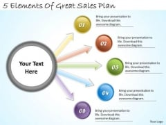 Timeline Ppt Template 5 Elements Of Great Sales Plan