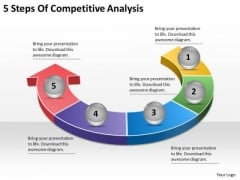 Timeline Ppt Template 5 Steps Of Competitive Analysis
