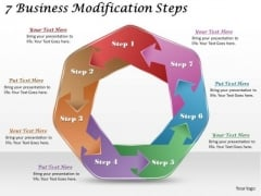 Timeline Ppt Template 7 Business Modification Steps
