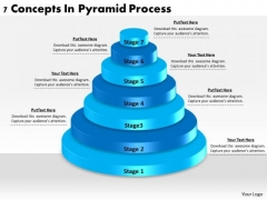 Timeline Ppt Template 7 Concepts In Pyramid Process