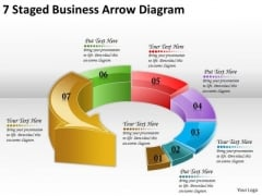 Timeline Ppt Template 7 Staged Business Arrow Diagram