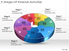 Timeline Ppt Template 7 Stages Of External Activities