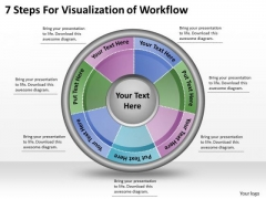 Timeline Ppt Template 7 Steps For Visualization Of Workflow