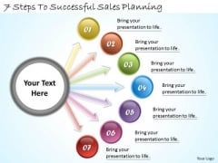 Timeline Ppt Template 7 Steps To Successful Sales Planning