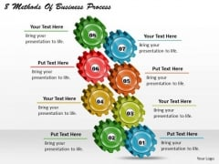Timeline Ppt Template 8 Methods Of Business Process