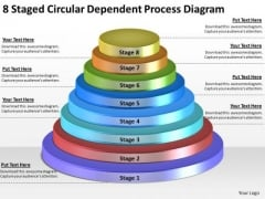 Timeline Ppt Template 8 Staged Circular Dependent Process Diagram