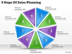 Timeline Ppt Template 9 Steps Of Sales Planning